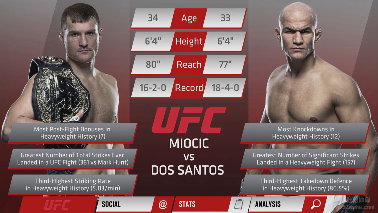 UFC.211.Inside.The.Octagon.Miocic.vs.Dos.Santos.2.720p.WEBRip.h264-TJ.mp4_000140.501.png