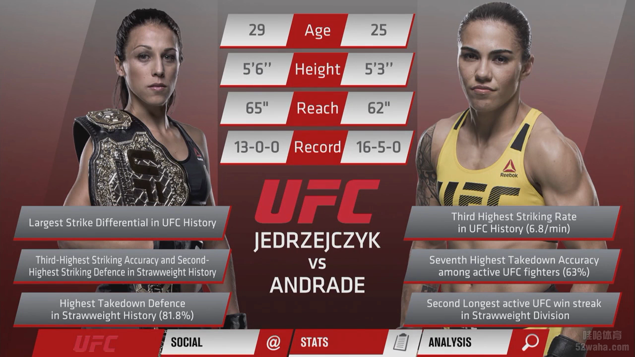 UFC.211.Inside.The.Octagon.Jedrzejczyk.vs.Andrade.720p.WEBRip.h264-TJ.mp4_000139.471.png