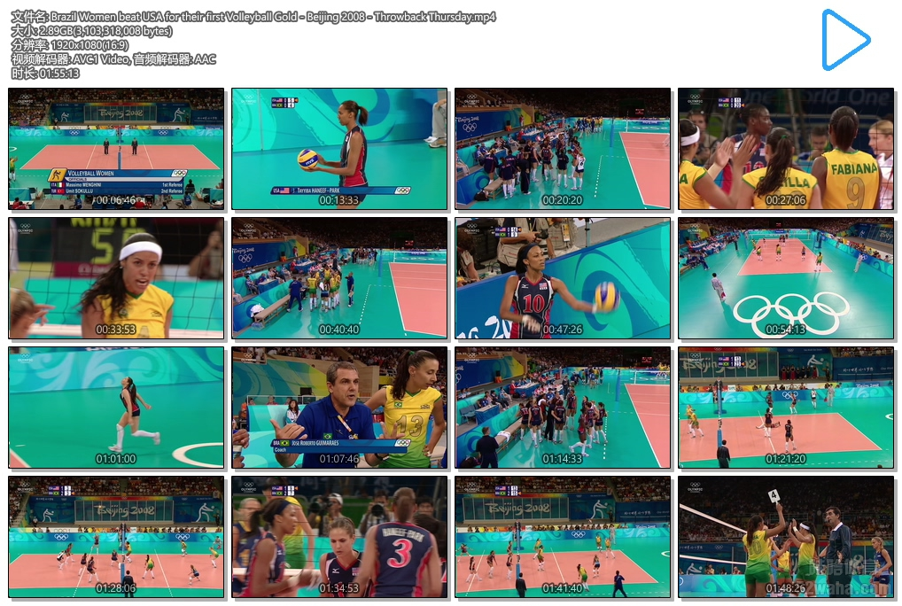 Brazil Women beat USA for their first Volleyball Gold - Beijing 2008 - Throwback.jpg